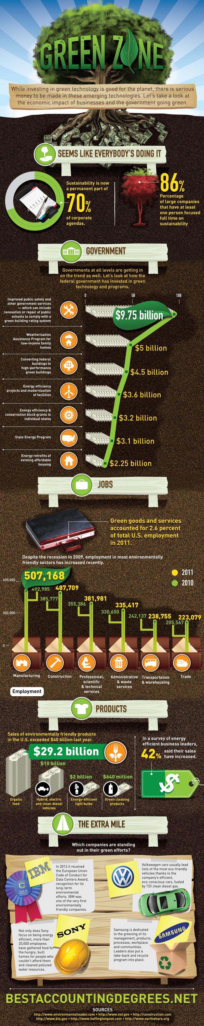 environment-business